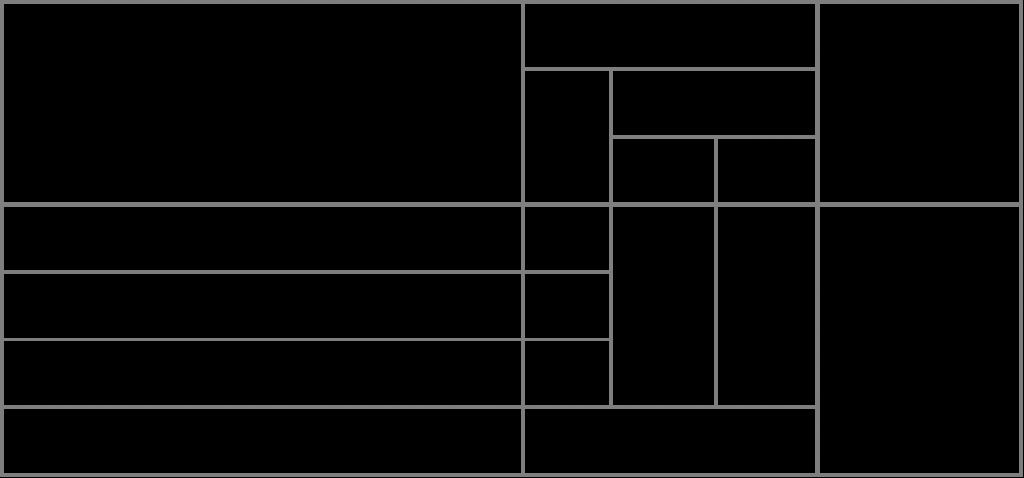 膵臓がんで分類されるステージ