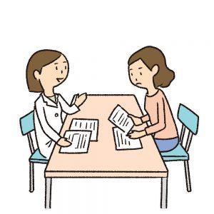 予防的乳房切除手術の説明